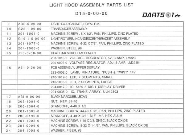 Die Ersatzteilliste der Lichtanlage des Löwen Dartautomat 1989