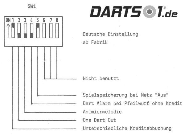 DIP-Schalter SW1
