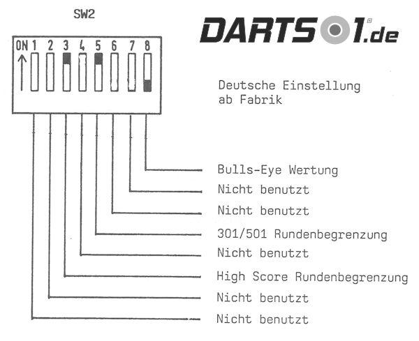 DIP-Schalter SW2