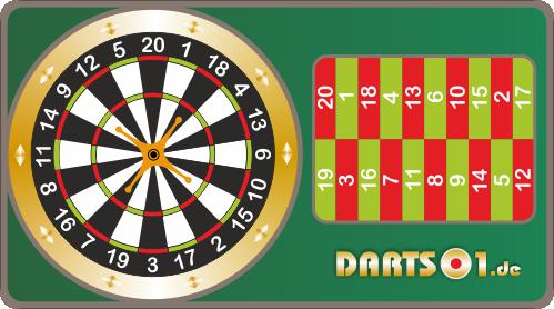 Darts und Roulette