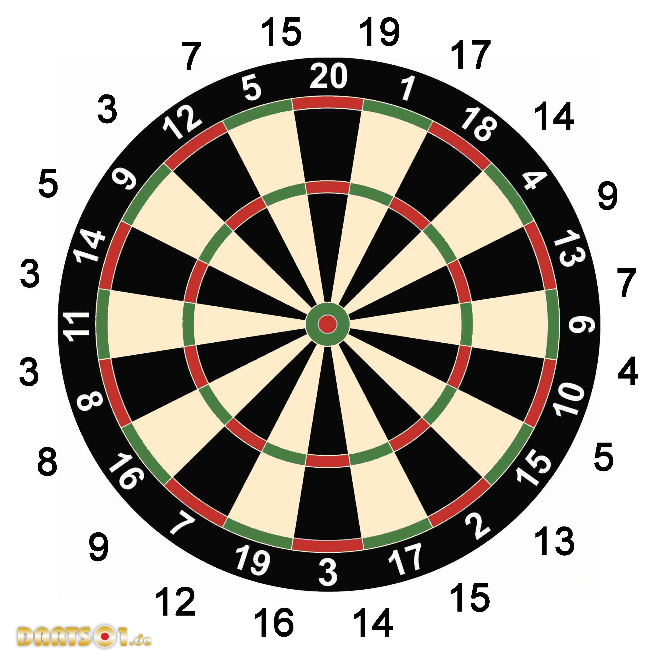 Anordnung der Zahlen auf dem Dartboard
