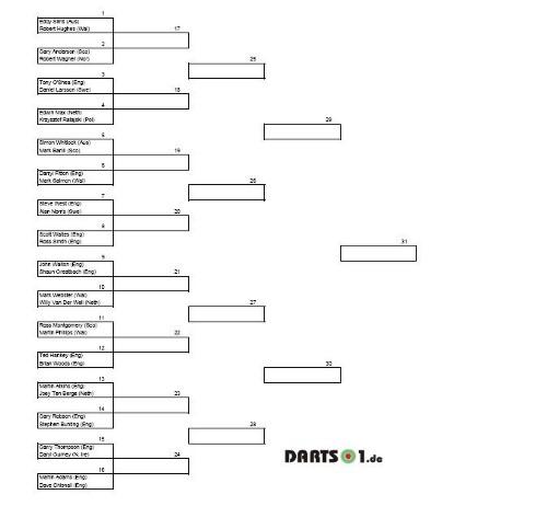 BDO Dart WM