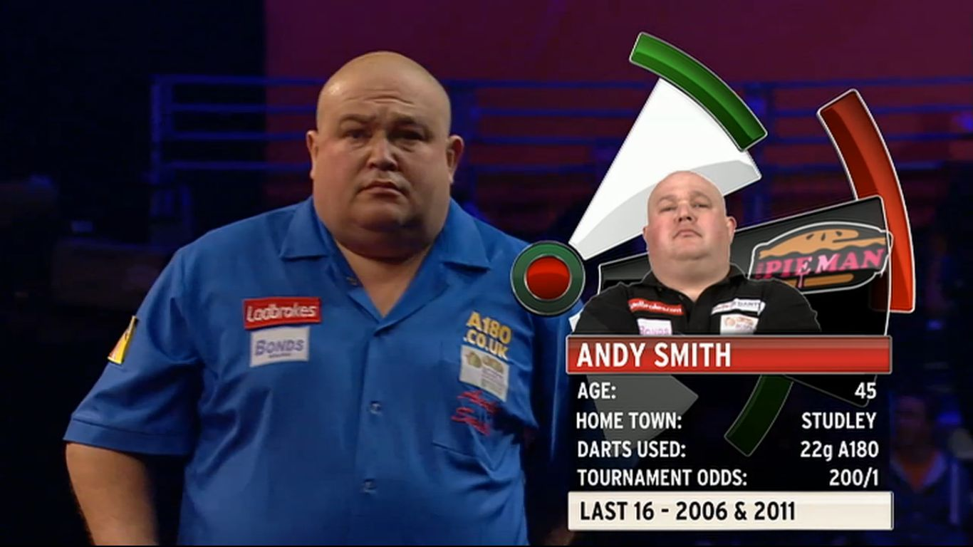 andy smith darts