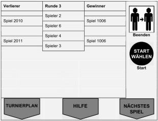 Automaten Turnierplan