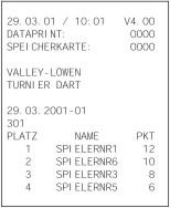 Dartautomat Dataprint