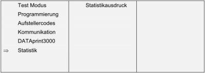 Dartautomat Statistik