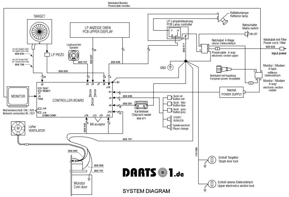 Ausgezeichnet Elektrisches Systemdiagramm Ideen - Elektrische ...
