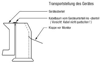 Dartautomat Transportstellung