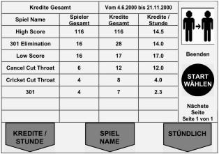 Finanzen Kredite Tabelle