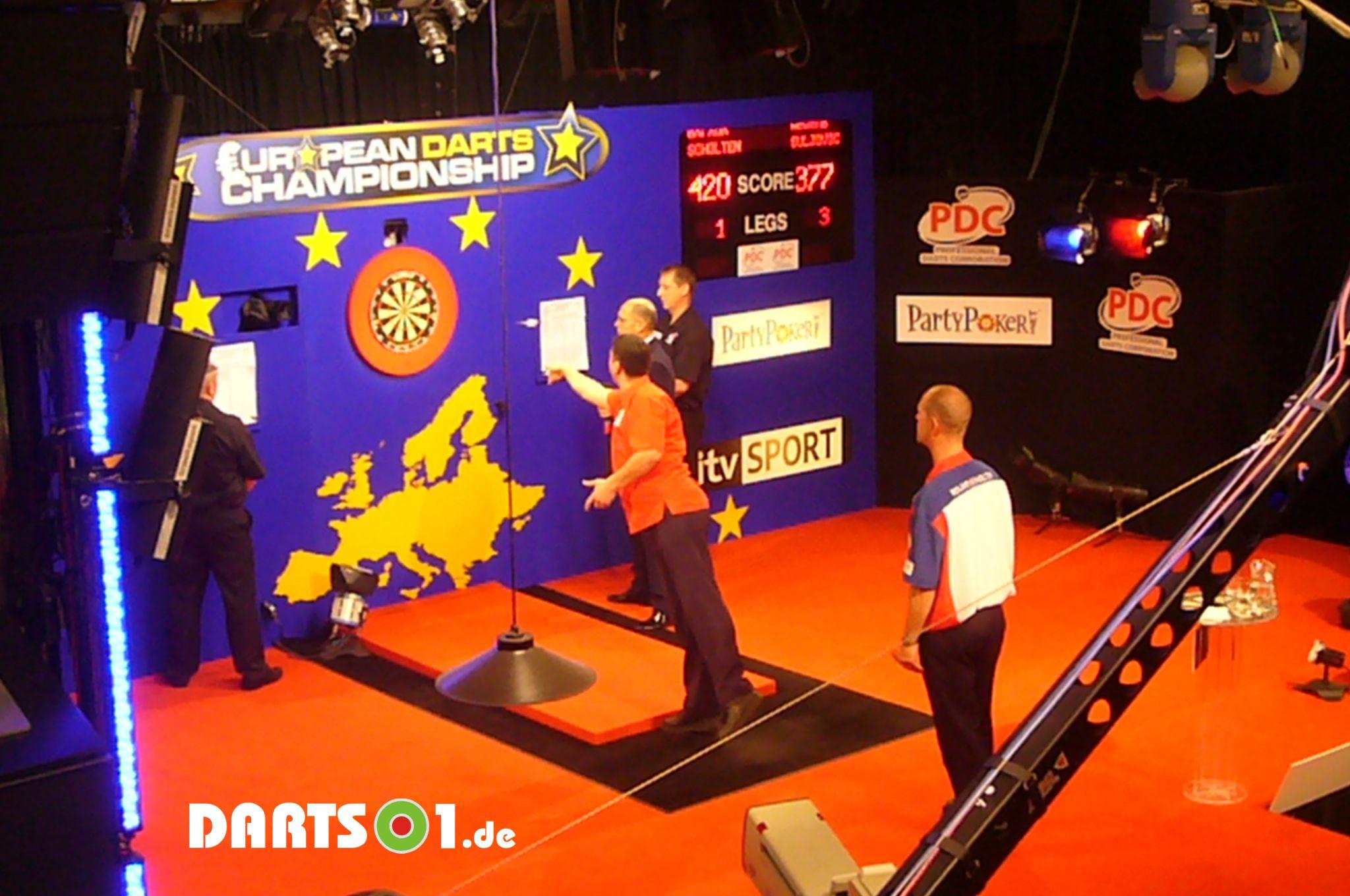 European-Darts-Championship