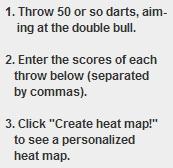 Anleitung Heatmap