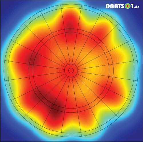 Darts Heatmap